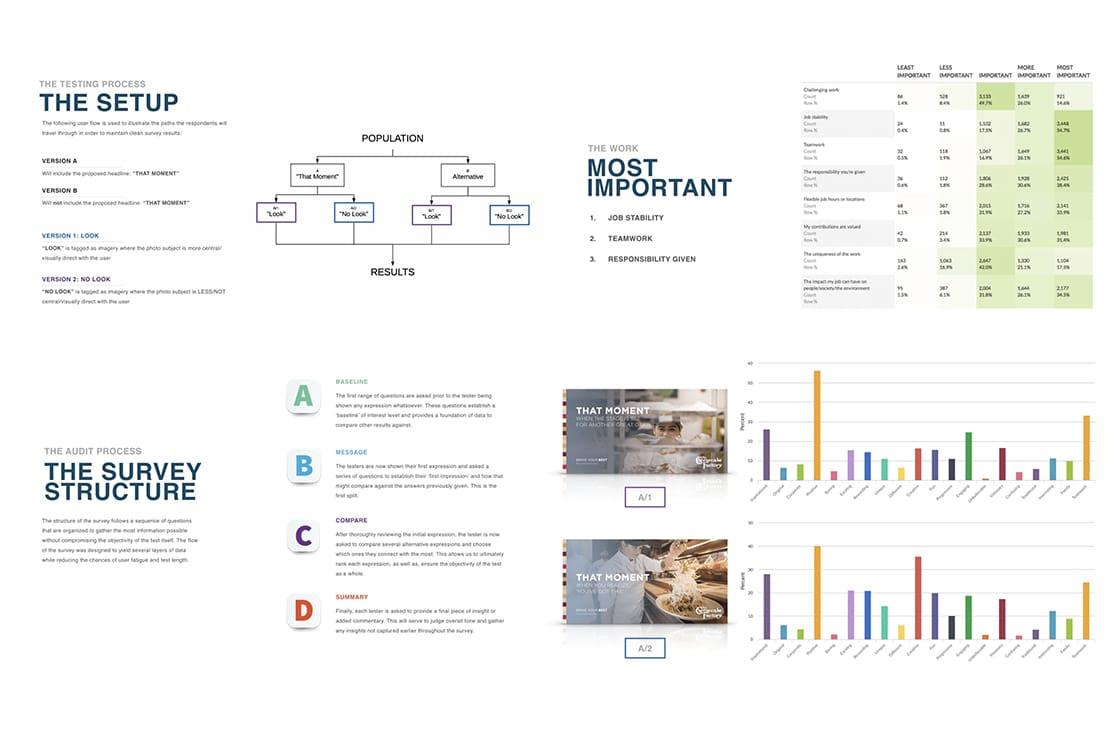 Case Study Page Scroll Screenshot